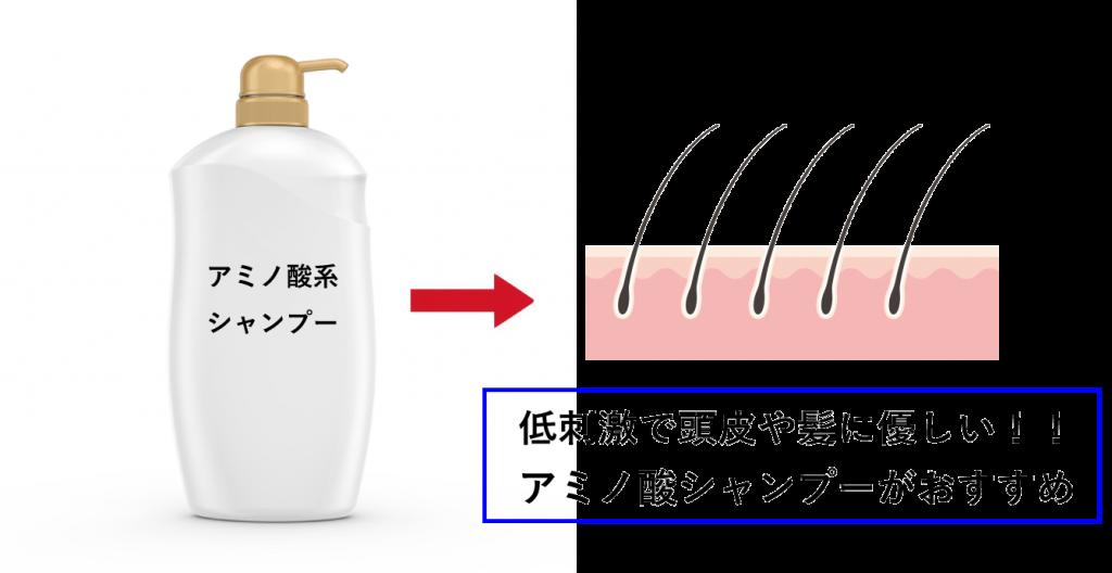 アミノ酸シャンプーの効果